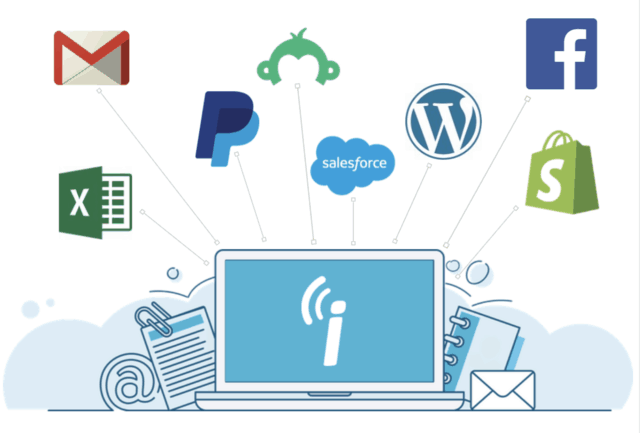 iContact Integrates with Shopify, BigCommerce, Magento, and More with Zapier