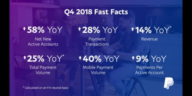 PayPal Releases Q4 and Full Year 2018 Earnings Report
