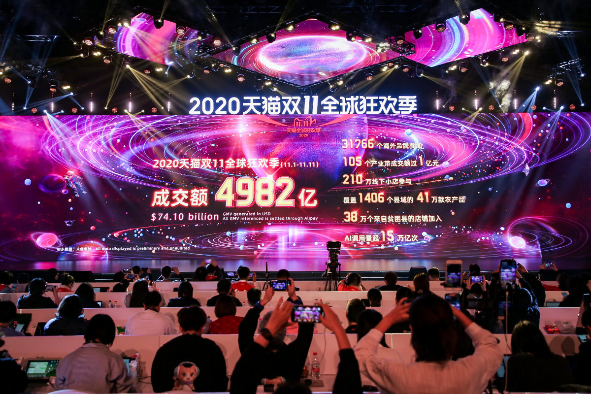 Alibaba Group Singles Day 2020