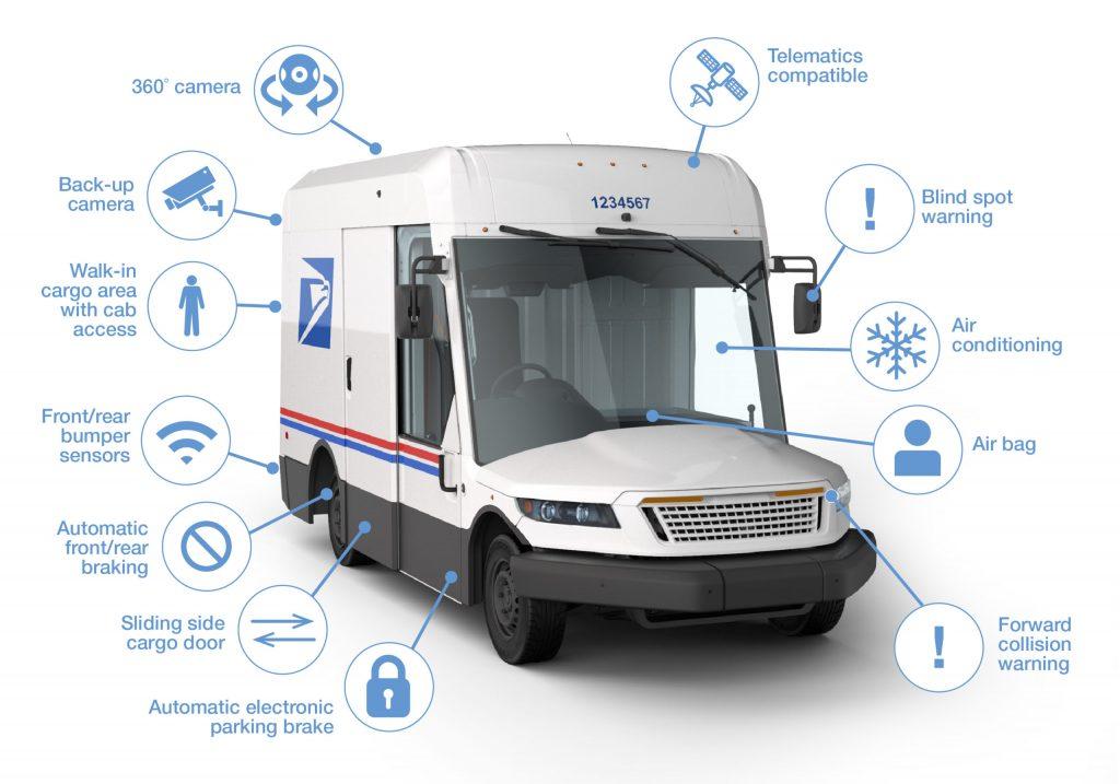 Next Gen USPS delivery vehicle
