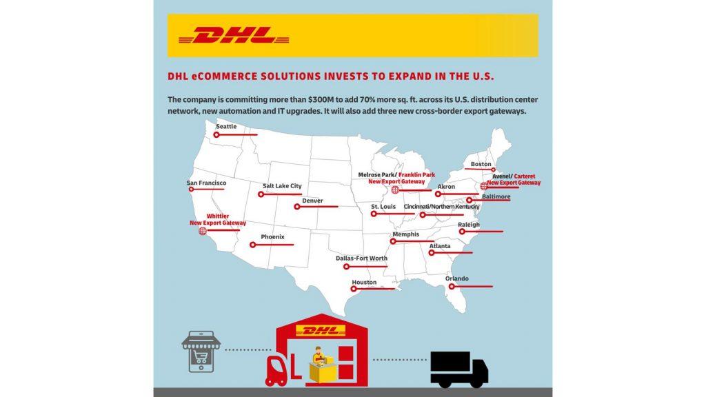 DHL eCommerce Locations