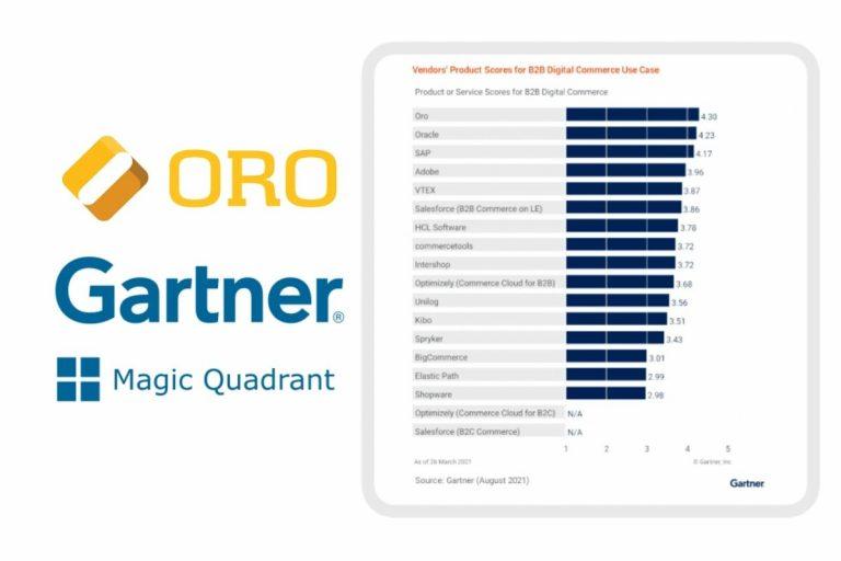 OroCommerce Places First for B2B Use Case in Gartner's 2021 Magic Quadrant for Digital Commerce
